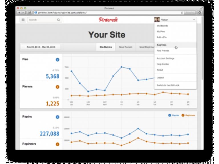 Pinterest lanzó una nueva herramienta para empresas